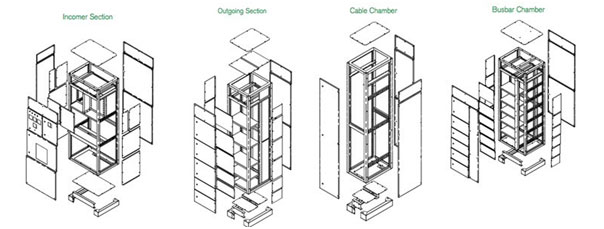 floor standing form iv cabinets with doors  mounting